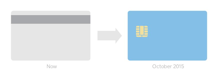 ChipCard_Blog-new